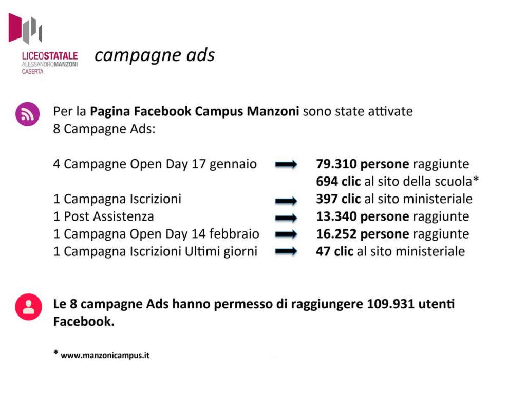 Campagna ADV su Facebook per il Liceo Manzoni di Caserta