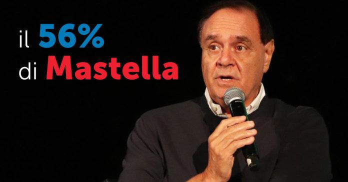Mastella 56%